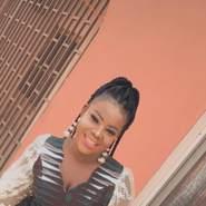 sakai83's profile photo
