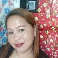 graceldap's profile photo