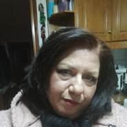 eyaggeliam's profile photo