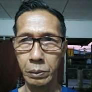 userlzf835's profile photo