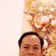 ngoct92968's profile photo
