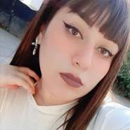 daiiannam's profile photo