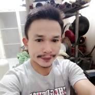 user_ctnp506's profile photo