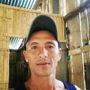 vicintez's profile photo