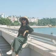 inaraw's profile photo