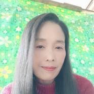 usergh57's profile photo