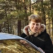 svetlanak690027's profile photo