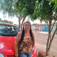 fatimaa228963's profile photo