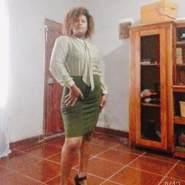 dayang497121's profile photo