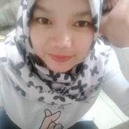 chandrak978164's profile photo