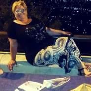 luigiam858359's profile photo