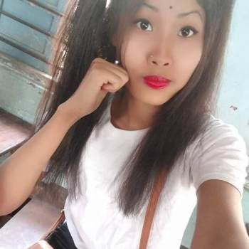 sonalic15649_Mizoram_Single_Female