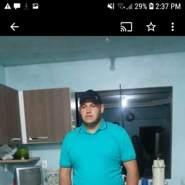 luiza1084's profile photo