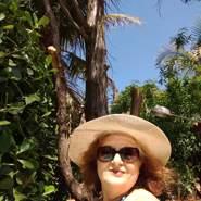 sonia328097's profile photo