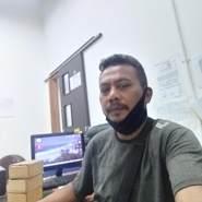 iwank594914's profile photo