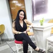 Brisa22marina's profile photo