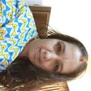 priya872476's profile photo