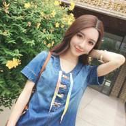 userndo764's profile photo