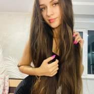 yanak818's profile photo