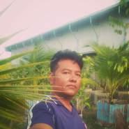 userbumch034's profile photo