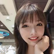 userhx126's profile photo
