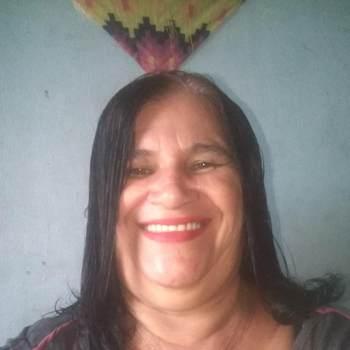 dircem212572_Sao Paulo_Libero/a_Donna