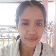 userko061's profile photo