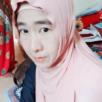 maimunahp_Sumatera Selatan_Single_Weiblich