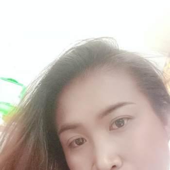 userqnp06_Nong Khai_Singur_Doamna