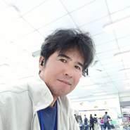 user_gxzs876's profile photo