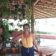 mariaantonia548981's profile photo