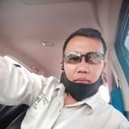 noppadong7's profile photo