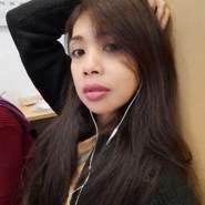 nirwanat779226's profile photo