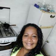 lanegra967868's profile photo