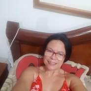 sandram146023's profile photo