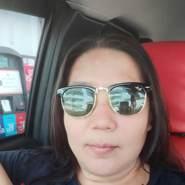 userquisl09's profile photo