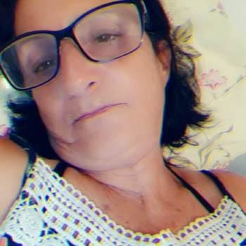 marian937681_Rio De Janeiro_Libero/a_Donna