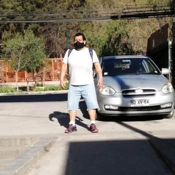 carlosc1251_Region Metropolitana De Santiago_Libero/a_Uomo