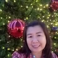 ratchana346057's profile photo