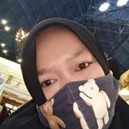 anggip519897's profile photo