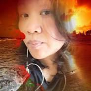 nobodyme's profile photo