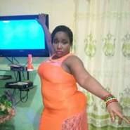 umara323215's profile photo
