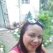 yahalraa's profile photo