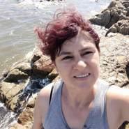 silviap502562's profile photo