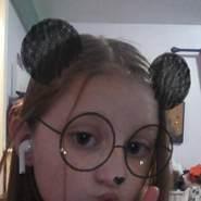 abby7474's profile photo
