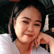 dzm0711's profile photo