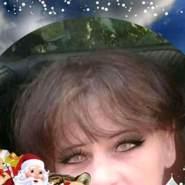 ritak803808's profile photo