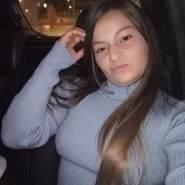 kates286776's profile photo