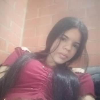 angiey929841_Distrito Capital De Bogota_Kawaler/Panna_Kobieta