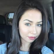 sharteen's profile photo